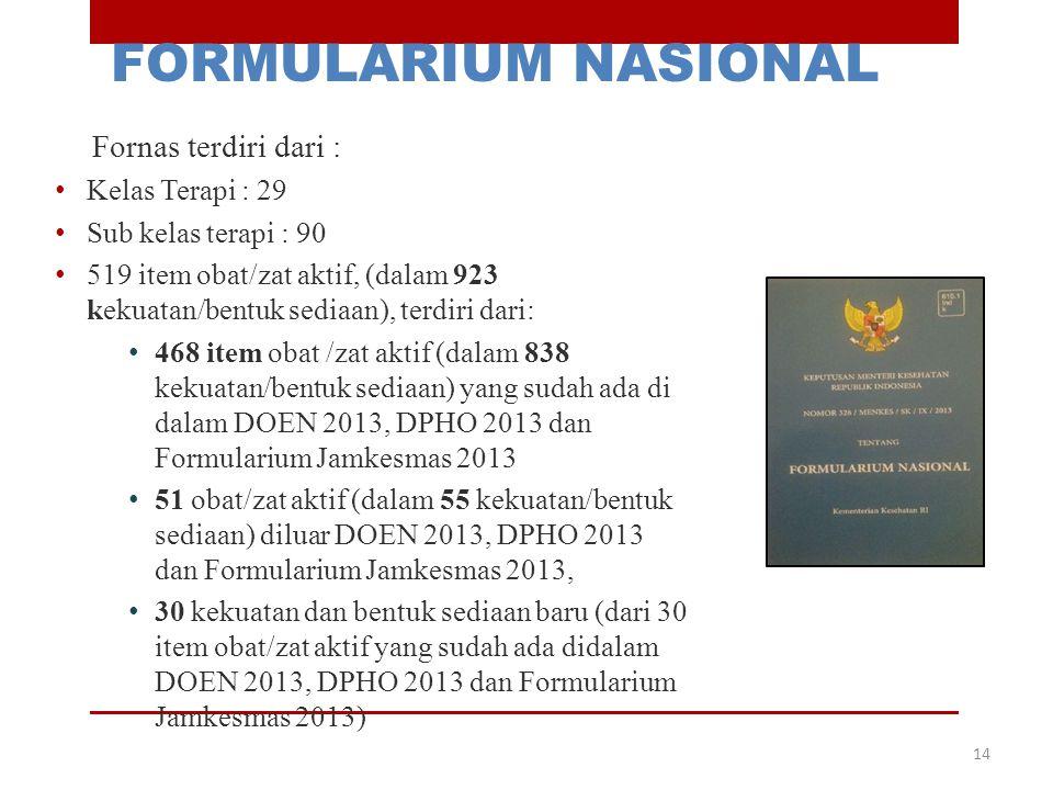 14 FORMULARIUM NASIONAL Fornas terdiri dari : Kelas Terapi : 29 Sub kelas terapi : 90 519 item obat/zat aktif, (dalam 923 kekuatan/bentuk sediaan), te