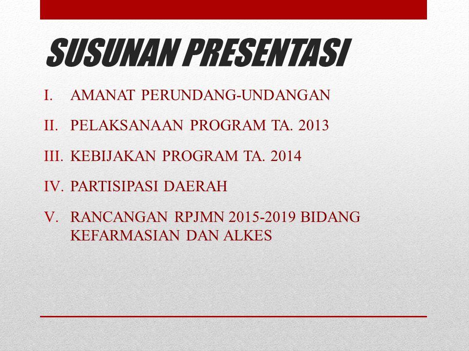 SUSUNAN PRESENTASI I.AMANAT PERUNDANG-UNDANGAN II.PELAKSANAAN PROGRAM TA. 2013 III.KEBIJAKAN PROGRAM TA. 2014 IV.PARTISIPASI DAERAH V.RANCANGAN RPJMN