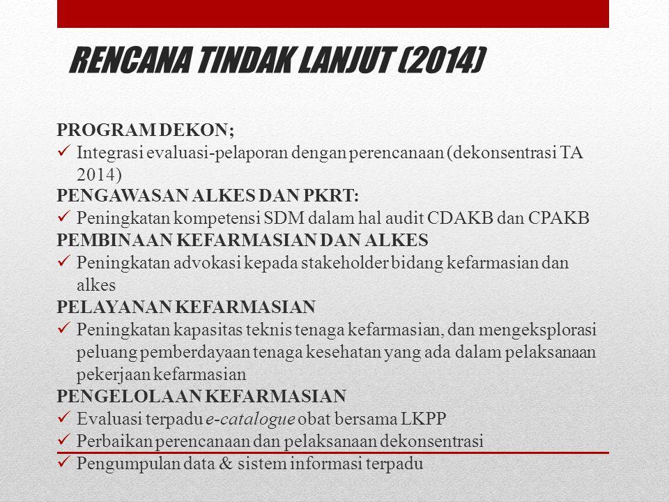 RENCANA TINDAK LANJUT (2014) PROGRAM DEKON; Integrasi evaluasi-pelaporan dengan perencanaan (dekonsentrasi TA 2014) PENGAWASAN ALKES DAN PKRT: Peningk