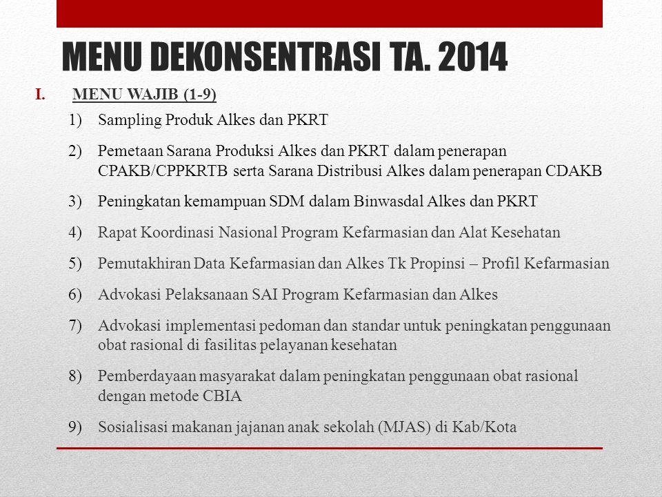 MENU DEKONSENTRASI TA. 2014 I.MENU WAJIB (1-9) 1)Sampling Produk Alkes dan PKRT 2)Pemetaan Sarana Produksi Alkes dan PKRT dalam penerapan CPAKB/CPPKRT