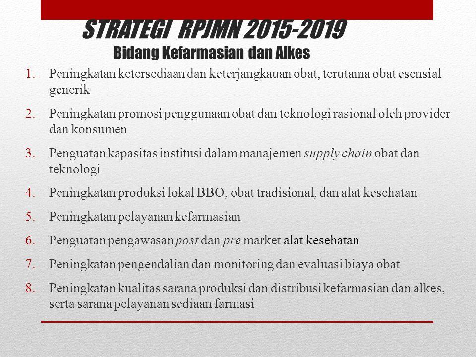 STRATEGI RPJMN 2015-2019 Bidang Kefarmasian dan Alkes 1.Peningkatan ketersediaan dan keterjangkauan obat, terutama obat esensial generik 2.Peningkatan