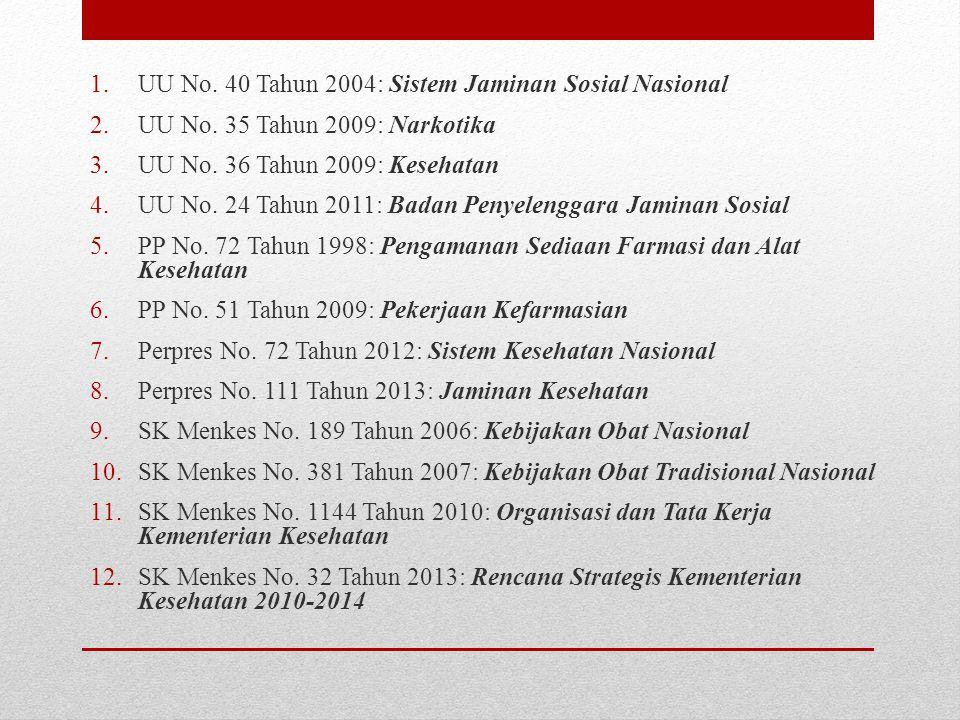 1.UU No. 40 Tahun 2004: Sistem Jaminan Sosial Nasional 2.UU No. 35 Tahun 2009: Narkotika 3.UU No. 36 Tahun 2009: Kesehatan 4.UU No. 24 Tahun 2011: Bad