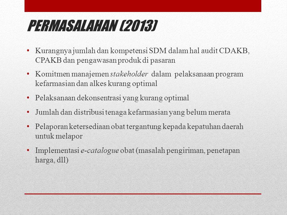 PERMASALAHAN (2013) Kurangnya jumlah dan kompetensi SDM dalam hal audit CDAKB, CPAKB dan pengawasan produk di pasaran Komitmen manajemen stakeholder d