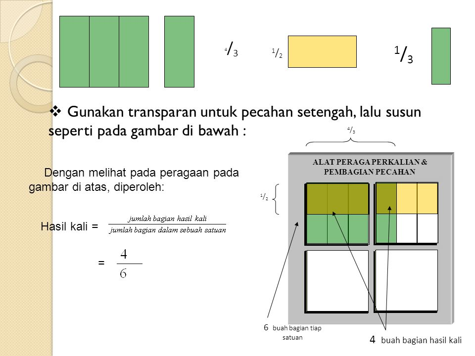 4/34/3  Gunakan transparan untuk pecahan setengah, lalu susun seperti pada gambar di bawah : 4/34/3 ALAT PERAGA PERKALIAN & PEMBAGIAN PECAHAN 1/21/2 6 buah bagian tiap satuan 4 buah bagian hasil kali 1/21/2 1/31/3 Dengan melihat pada peragaan pada gambar di atas, diperoleh: Hasil kali = =