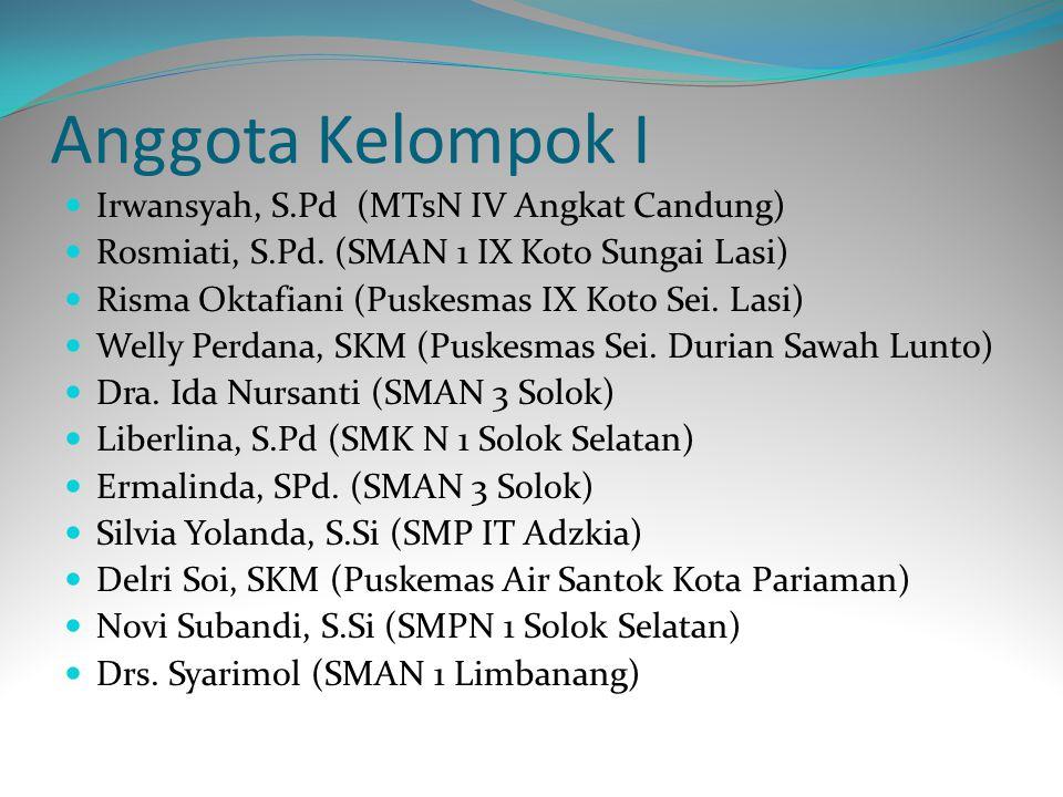 Anggota Kelompok I Irwansyah, S.Pd (MTsN IV Angkat Candung) Rosmiati, S.Pd.