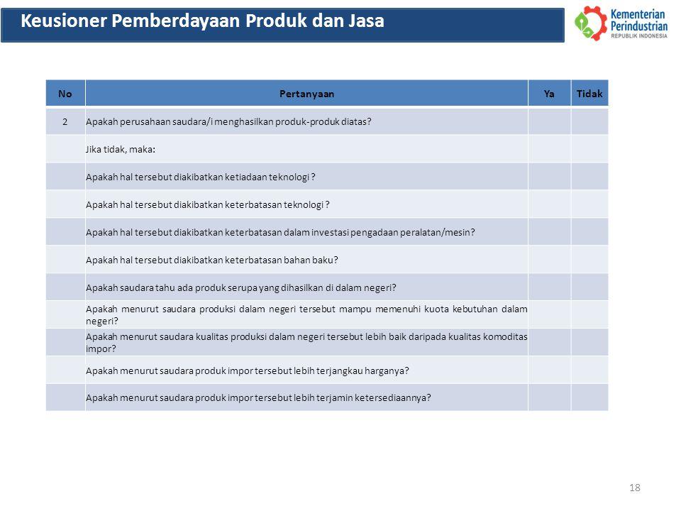 18 Keusioner Pemberdayaan Produk dan Jasa NoPertanyaanYaTidak 2Apakah perusahaan saudara/i menghasilkan produk-produk diatas? Jika tidak, maka: Apakah