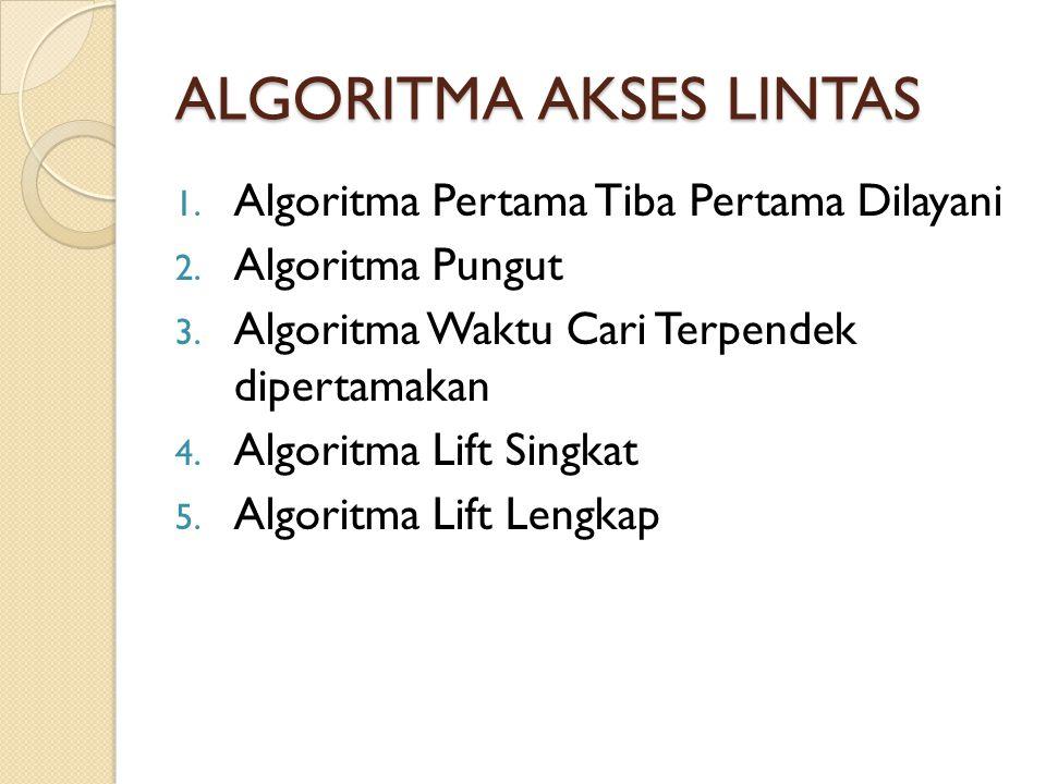 ALGORITMA AKSES LINTAS 1. Algoritma Pertama Tiba Pertama Dilayani 2.