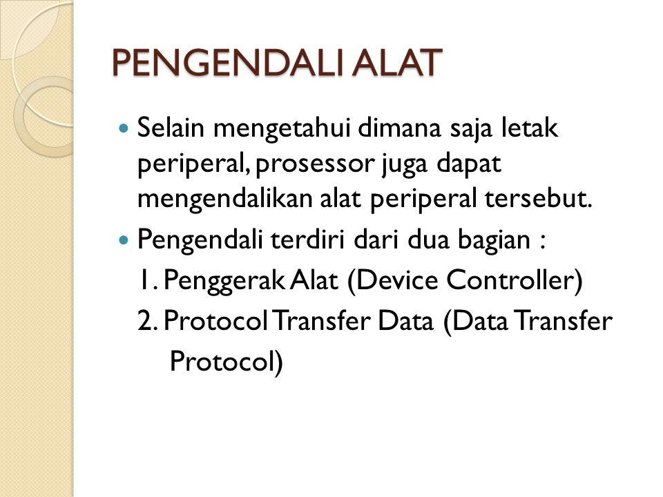 PROTOKOL TRANSFER DATA 1.Protokol Transfer Data Bertataolah 2.