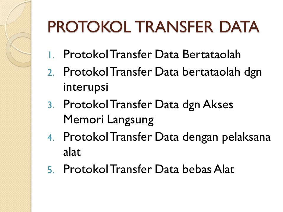 PROTOKOL TRANSFER DATA 1. Protokol Transfer Data Bertataolah 2.