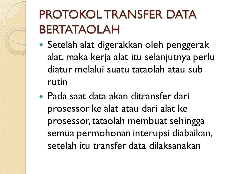 PROTOKOL TRANSFER DATA BERTATAOLAH DGN INTERUPSI Sesuai dengan namanya protokol ini masih mengenal interupsi melalui permohonan Setiap terjadi interupsi maka, interupsi dilayani, transfer data putus, kemudian dilanjutkan lagi setelah interupsi selesai.