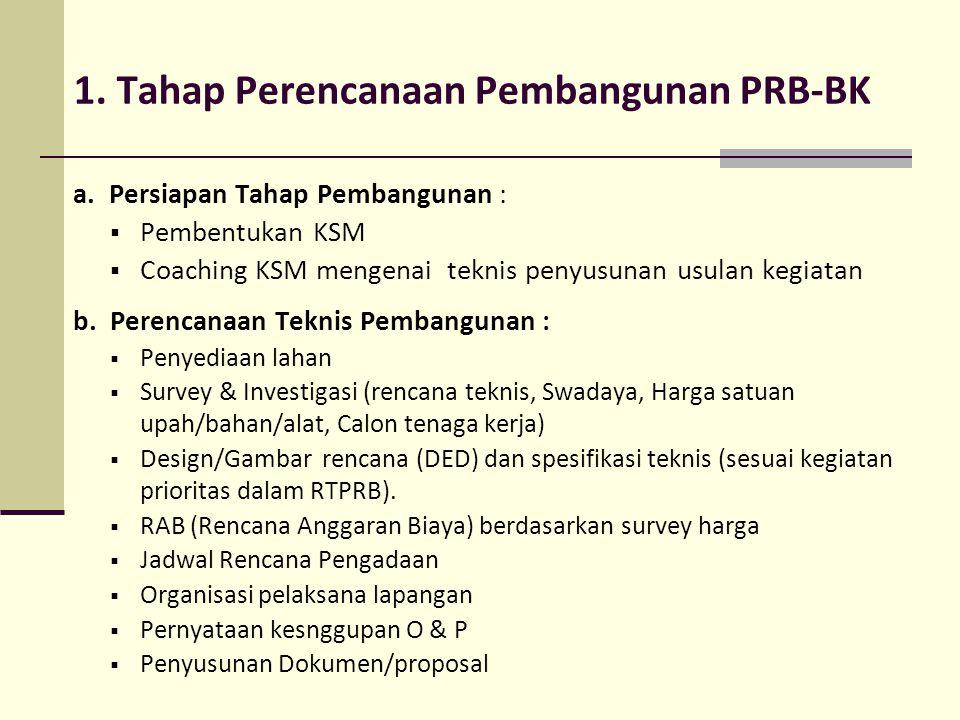 1. Tahap Perencanaan Pembangunan PRB-BK a. Persiapan Tahap Pembangunan :  Pembentukan KSM  Coaching KSM mengenai teknis penyusunan usulan kegiatan b