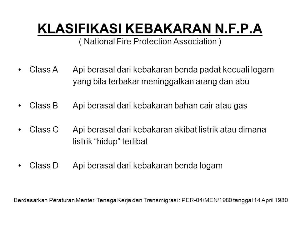 KLASIFIKASI KEBAKARAN N.F.P.A ( National Fire Protection Association ) Class A Class B Class C Class D Api berasal dari kebakaran benda padat kecuali logam yang bila terbakar meninggalkan arang dan abu Api berasal dari kebakaran bahan cair atau gas Api berasal dari kebakaran akibat listrik atau dimana listrik hidup terlibat Api berasal dari kebakaran benda logam Berdasarkan Peraturan Menteri Tenaga Kerja dan Transmigrasi : PER-04/MEN/1980 tanggal 14 April 1980