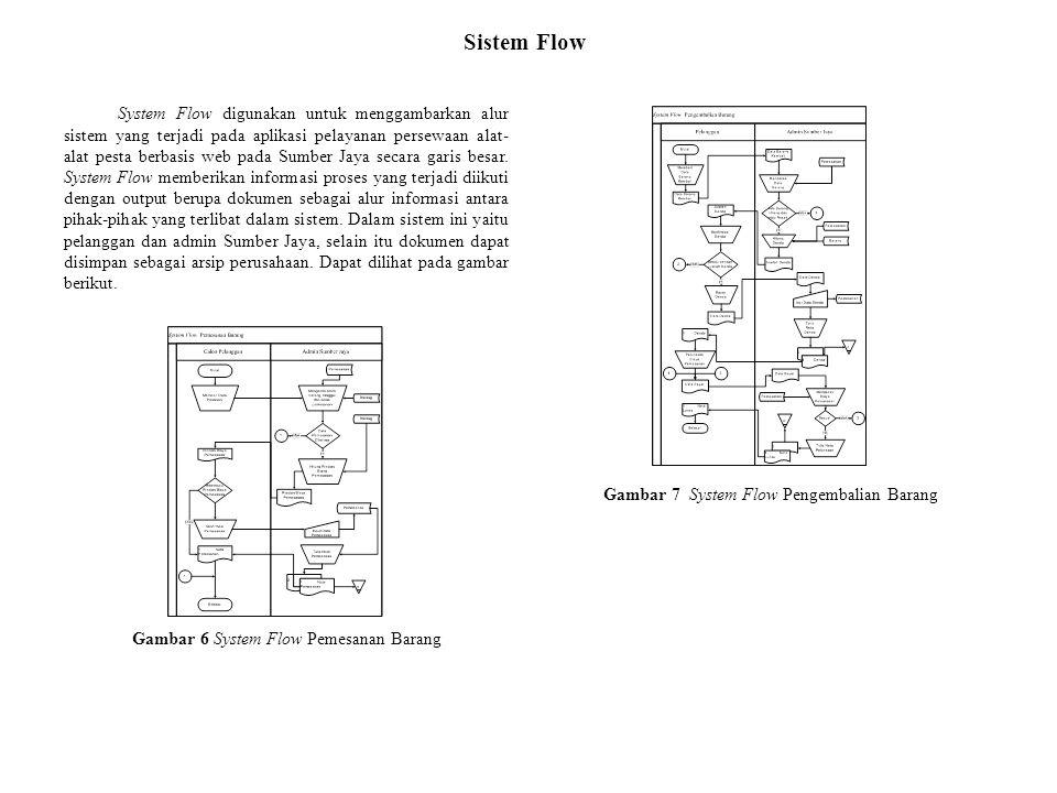Sistem Flow System Flow digunakan untuk menggambarkan alur sistem yang terjadi pada aplikasi pelayanan persewaan alat- alat pesta berbasis web pada Sumber Jaya secara garis besar.