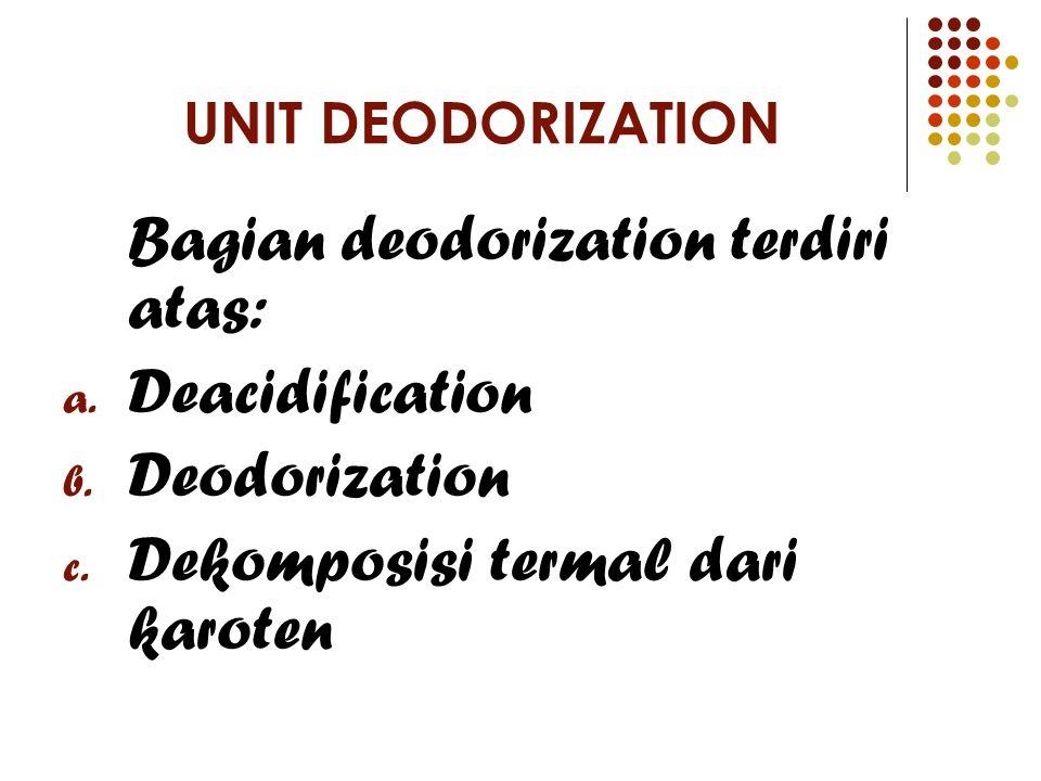 UNIT DEODORIZATION Bagian deodorization terdiri atas: a. Deacidification b. Deodorization c. Dekomposisi termal dari karoten