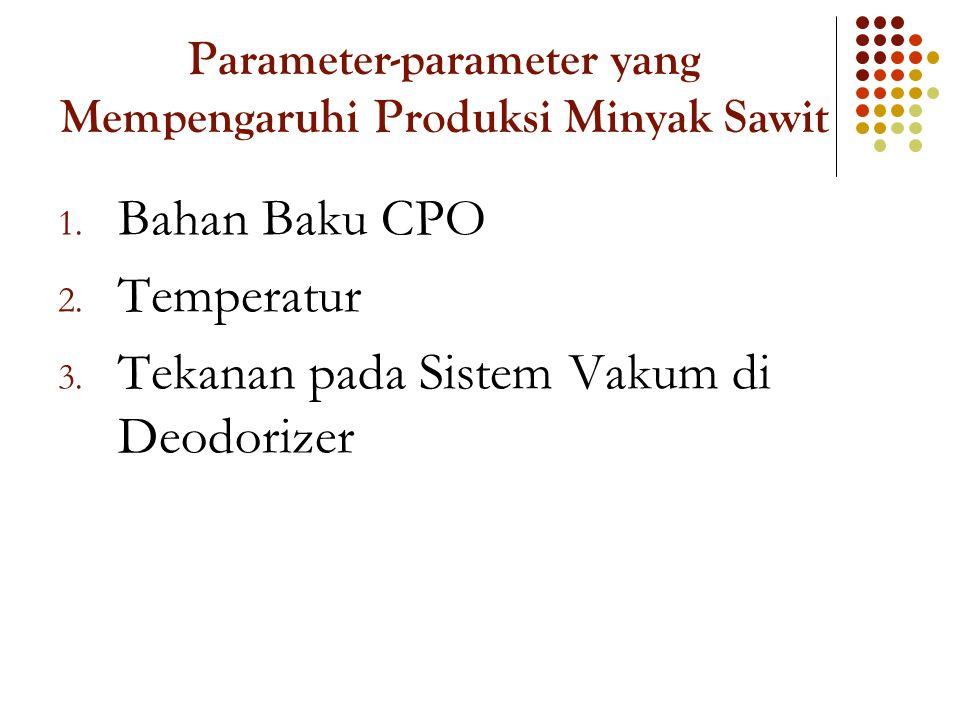 Parameter-parameter yang Mempengaruhi Produksi Minyak Sawit 1. Bahan Baku CPO 2. Temperatur 3. Tekanan pada Sistem Vakum di Deodorizer