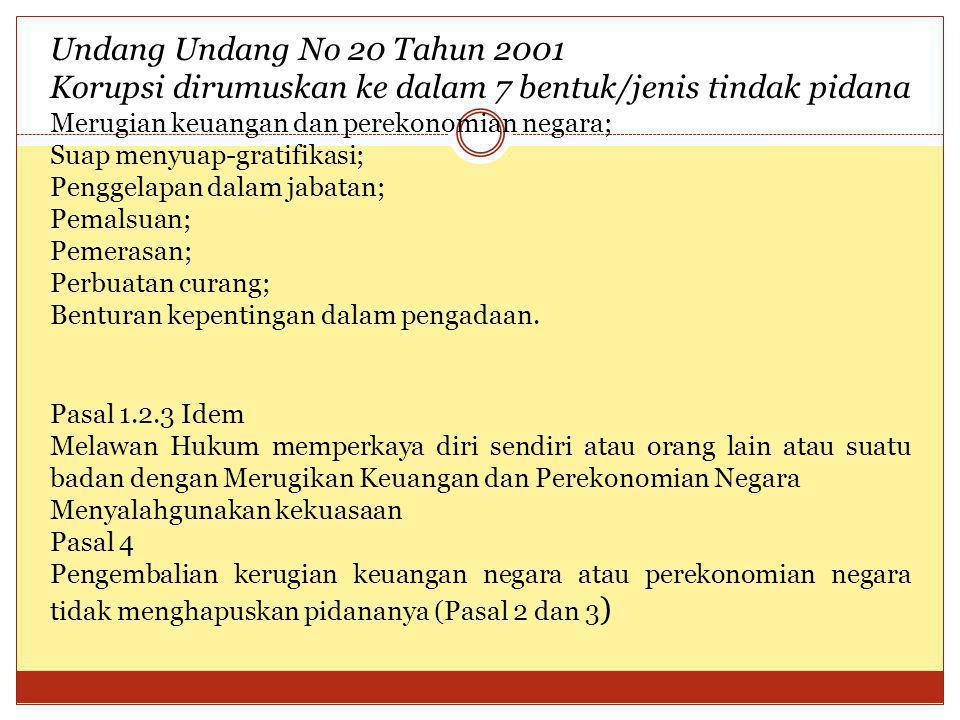 Undang Undang No 20 Tahun 2001 Korupsi dirumuskan ke dalam 7 bentuk/jenis tindak pidana Merugian keuangan dan perekonomian negara; Suap menyuap-gratif