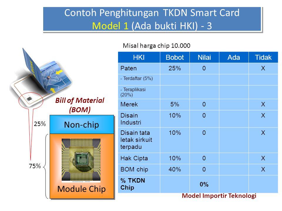 75% Non-chip Module Chip Bill of Material (BOM) 25% Misal harga chip 10.000 Model Importir Teknologi Contoh Penghitungan TKDN Smart Card Model 1 (Ada