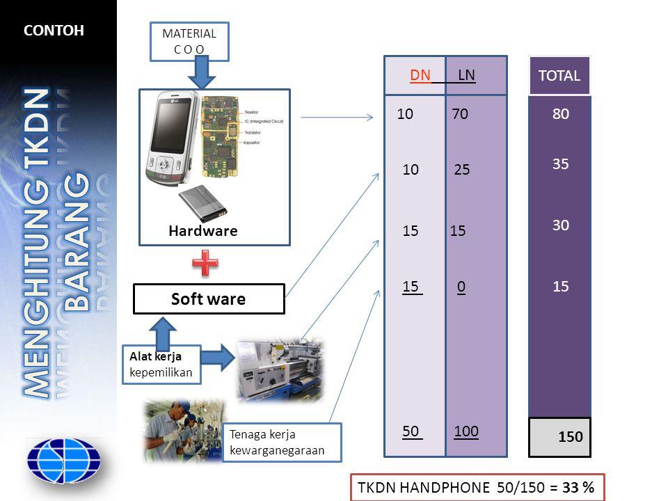 Hardware Soft ware Alat kerja kepemilikan Tenaga kerja kewarganegaraan DN LN MATERIAL C O O TOTAL TKDN HANDPHONE 50/150 = 33 % 10 70 15 0 10 25 15 50