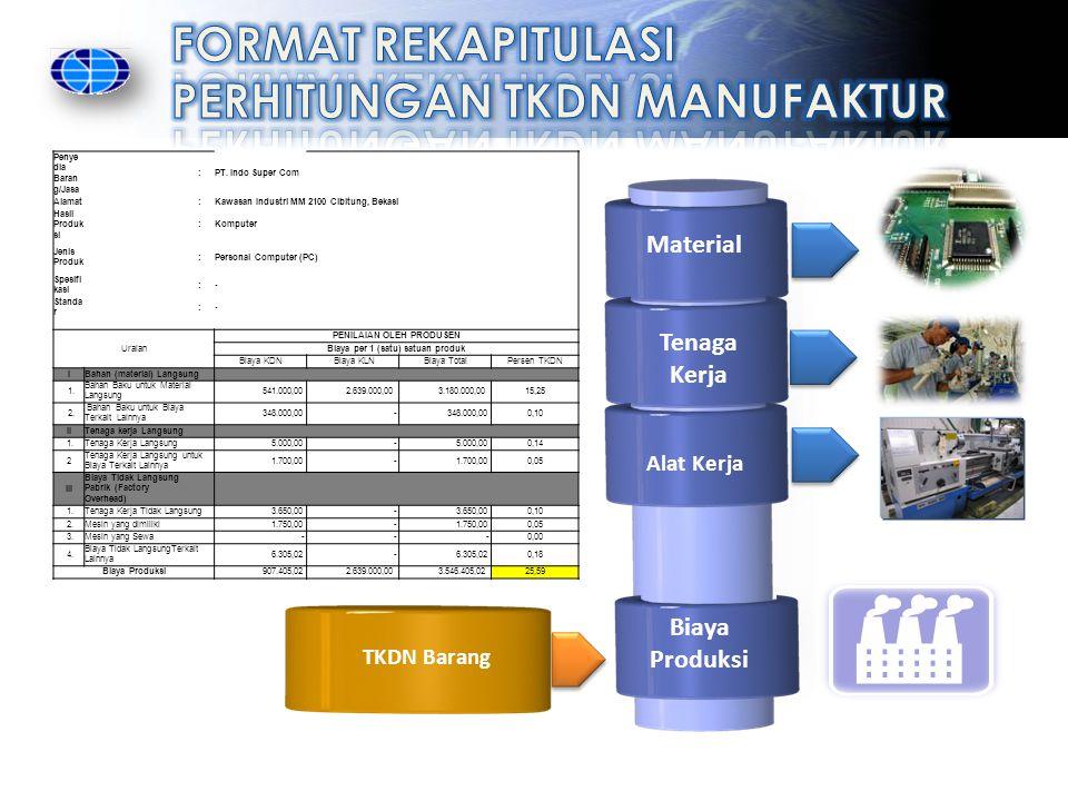 Tenaga Kerja TKDN Barang Alat Kerja Material Biaya Produksi Penye dia Baran g/Jasa :PT. Indo Super Com Alamat:Kawasan Industri MM 2100 Cibitung, Bekas