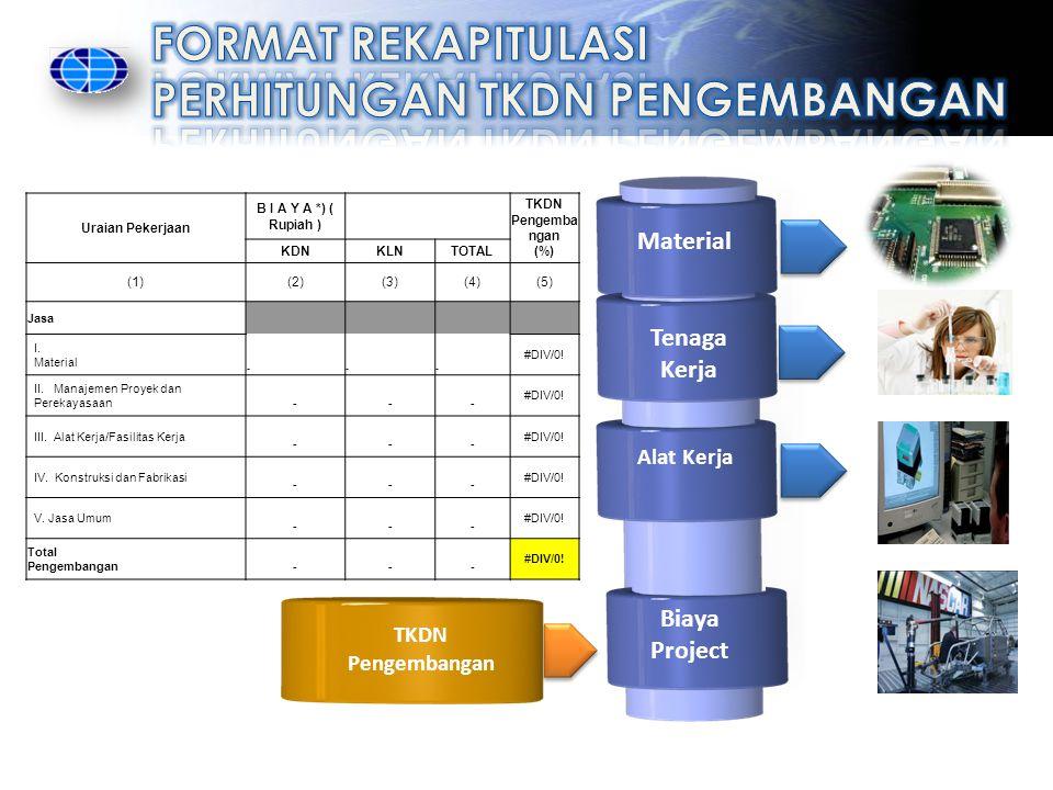 Tenaga Kerja TKDN Pengembangan Alat Kerja Material Biaya Project Uraian Pekerjaan B I A Y A *) ( Rupiah ) TKDN Pengemba ngan (%) KDNKLNTOTAL (1)(2)(3)