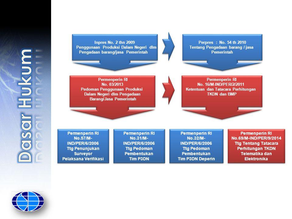 HKIBobotNilaiAdaTidak Paten25%0XX - Terdaftar (5%) - Teraplikasi (20%) Merek5% X Disain Industri 10%0X Disain tata letak sirkuit terpadu 10%0X Hak Cipta10%0X BOM chip40% X % TKDN Chip 45% 75% Non-chip Module Chip Bill of Material (BOM) 25% Misal harga chip 10.000 Model Industri Manufaktur DN Contoh Penghitungan TKDN Smart Card Model 1 (Ada bukti HKI) -2 Contoh Penghitungan TKDN Smart Card Model 1 (Ada bukti HKI) -2