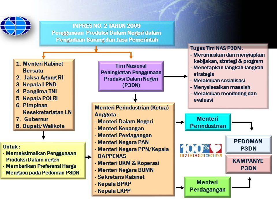INPRES NO. 2 TAHUN 2009 Penggunaan Produksi Dalam Negeri dalam Pengadaan Barang dan Jasa Pemerintah Tim Nasional Peningkatan Penggunaan Produksi Dalam
