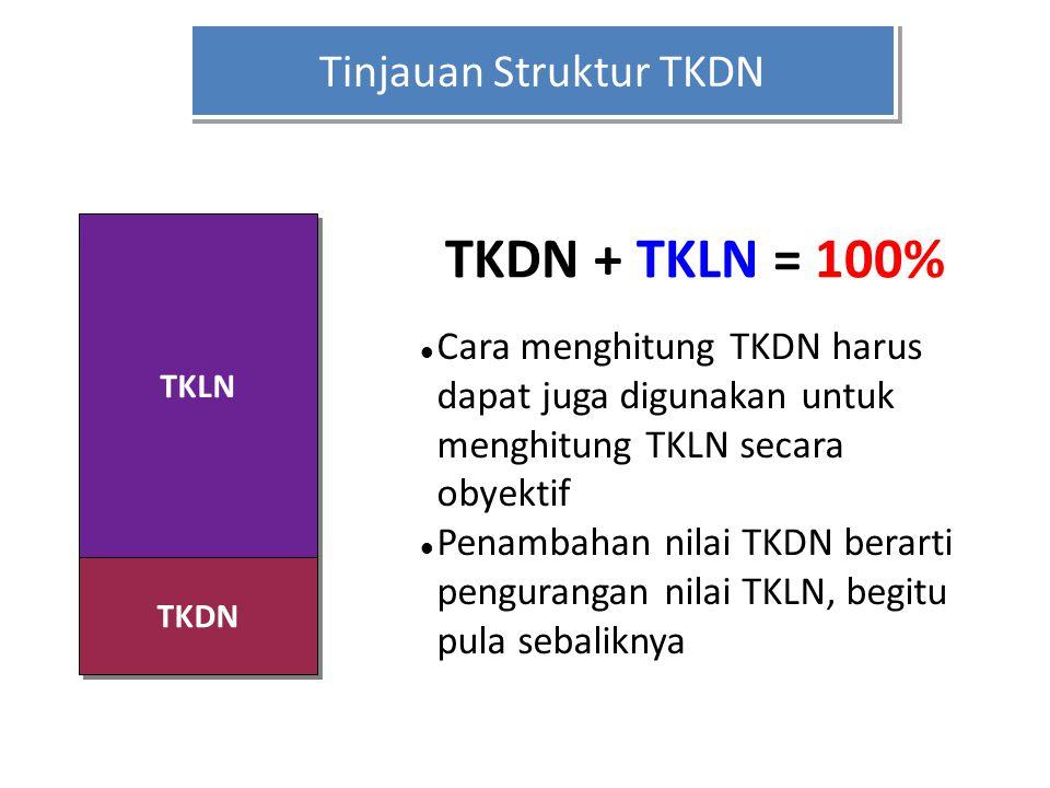 Tinjauan Struktur TKDN TKLN TKDN TKDN + TKLN = 100% Cara menghitung TKDN harus dapat juga digunakan untuk menghitung TKLN secara obyektif Penambahan n