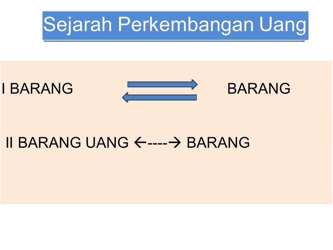 Sejarah Perkembangan Uang I BARANG BARANG II BARANG UANG  ----  BARANG III BARANG UANG BARANG