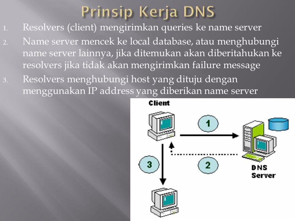 1. Resolvers (client) mengirimkan queries ke name server 2. Name server mencek ke local database, atau menghubungi name server lainnya, jika ditemukan
