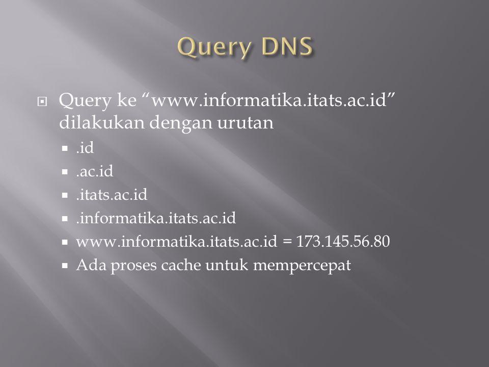 " Query ke ""www.informatika.itats.ac.id"" dilakukan dengan urutan .id .ac.id .itats.ac.id .informatika.itats.ac.id  www.informatika.itats.ac.id ="