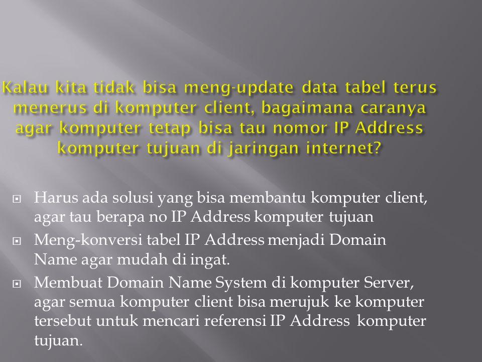  Harus ada solusi yang bisa membantu komputer client, agar tau berapa no IP Address komputer tujuan  Meng-konversi tabel IP Address menjadi Domain N
