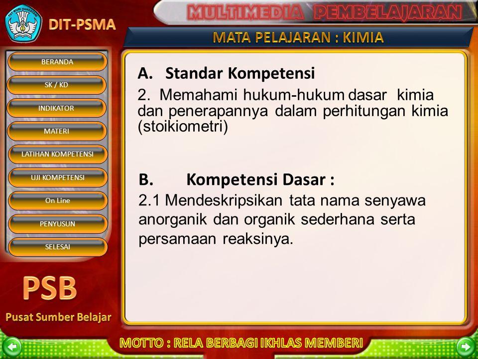BERANDA SK / KD INDIKATOR MATERI On Line PENYUSUN SELESAI LATIHAN KOMPETENSI UJI KOMPETENSI Contoh :  Tentukan nama senyawa berikut .