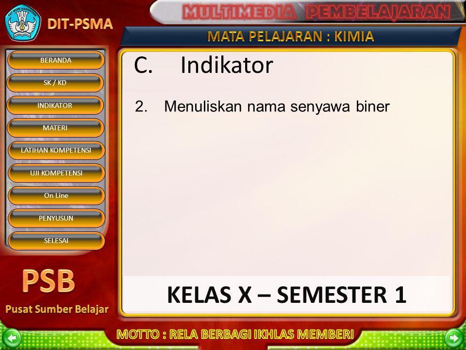 BERANDA SK / KD INDIKATOR MATERI On Line PENYUSUN SELESAI LATIHAN KOMPETENSI UJI KOMPETENSI KELAS X – SEMESTER 1 C.Indikator 2.Menuliskan nama senyawa biner