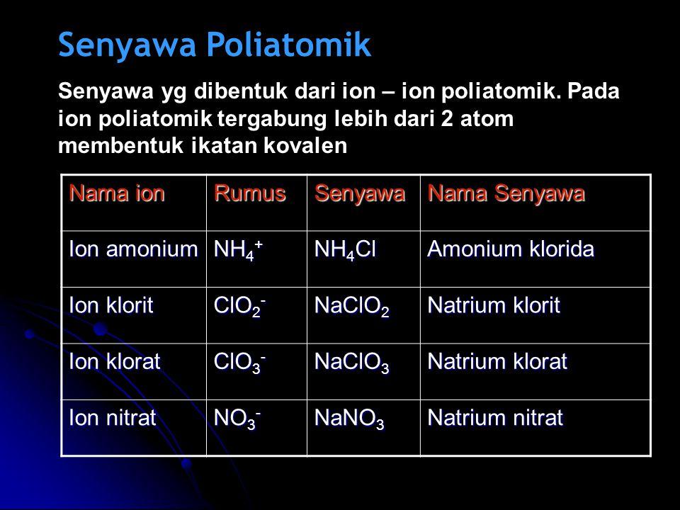 Karbon dioksida CO CO Contoh : N O 2 2 3 Dinitrogen trioksida