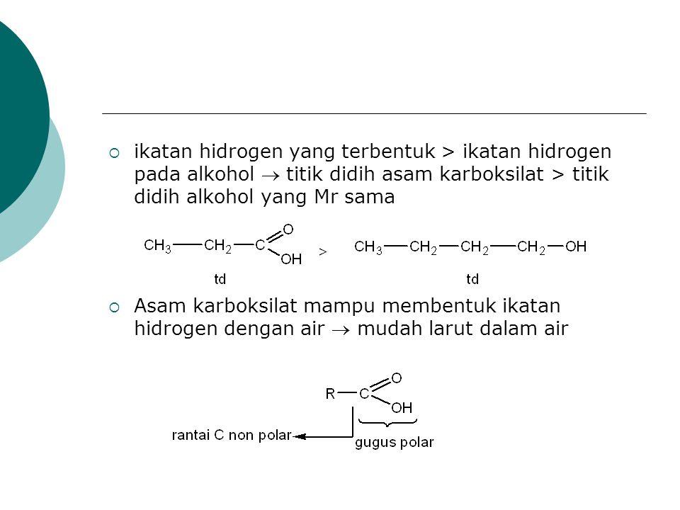  ikatan hidrogen yang terbentuk > ikatan hidrogen pada alkohol  titik didih asam karboksilat > titik didih alkohol yang Mr sama  Asam karboksilat m