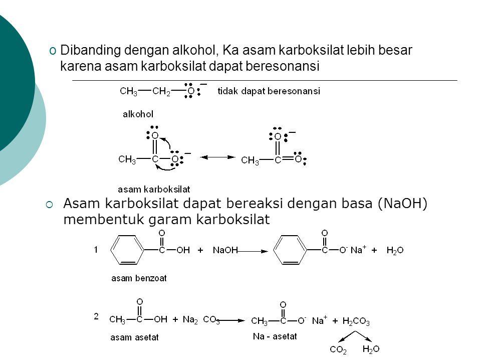 o Dibanding dengan alkohol, Ka asam karboksilat lebih besar karena asam karboksilat dapat beresonansi  Asam karboksilat dapat bereaksi dengan basa (N
