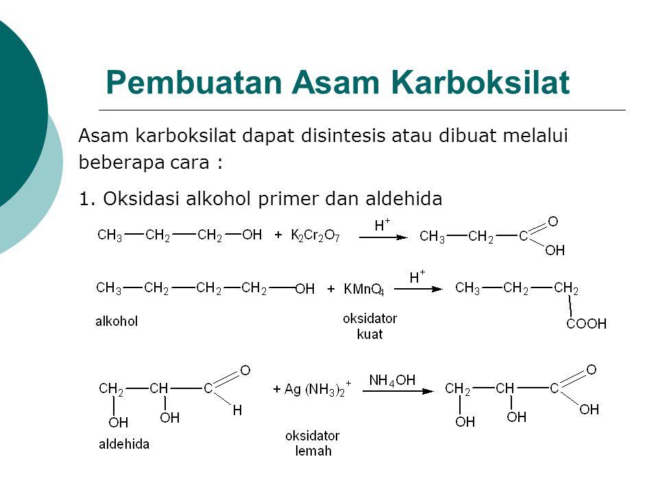 Pembuatan Asam Karboksilat Asam karboksilat dapat disintesis atau dibuat melalui beberapa cara : 1. Oksidasi alkohol primer dan aldehida