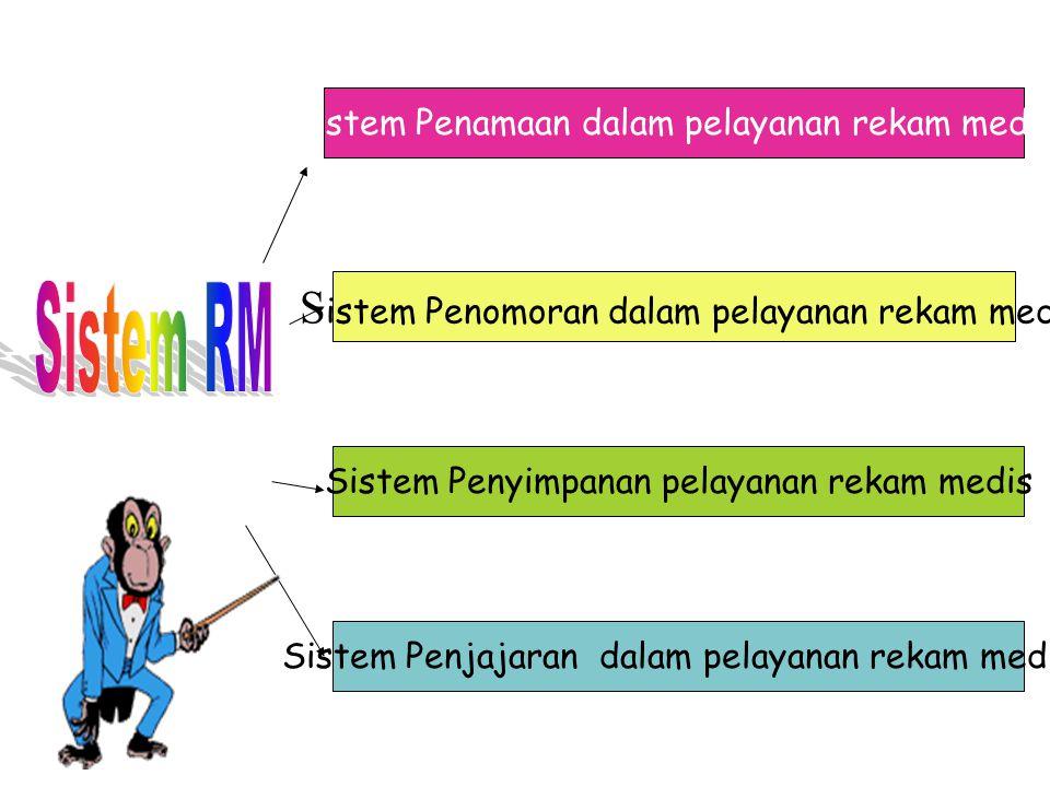 Sistem Penamaan dalam pelayanan rekam medis S istem Penomoran dalam pelayanan rekam medis Sistem Penjajaran dalam pelayanan rekam medis Sistem Penyimpanan pelayanan rekam medis