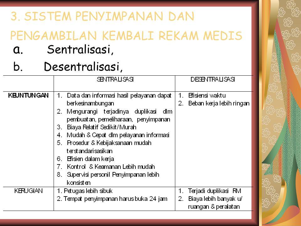 3. SISTEM PENYIMPANAN DAN PENGAMBILAN KEMBALI REKAM MEDIS a. Sentralisasi, b. Desentralisasi,