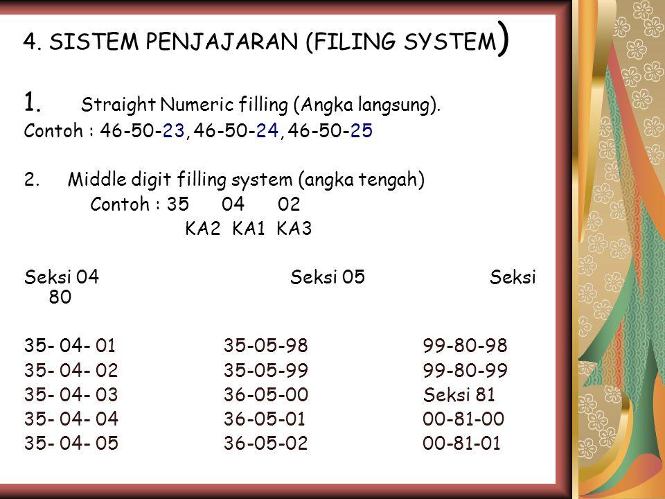 4.SISTEM PENJAJARAN (FILING SYSTEM ) 1. Straight Numeric filling (Angka langsung).