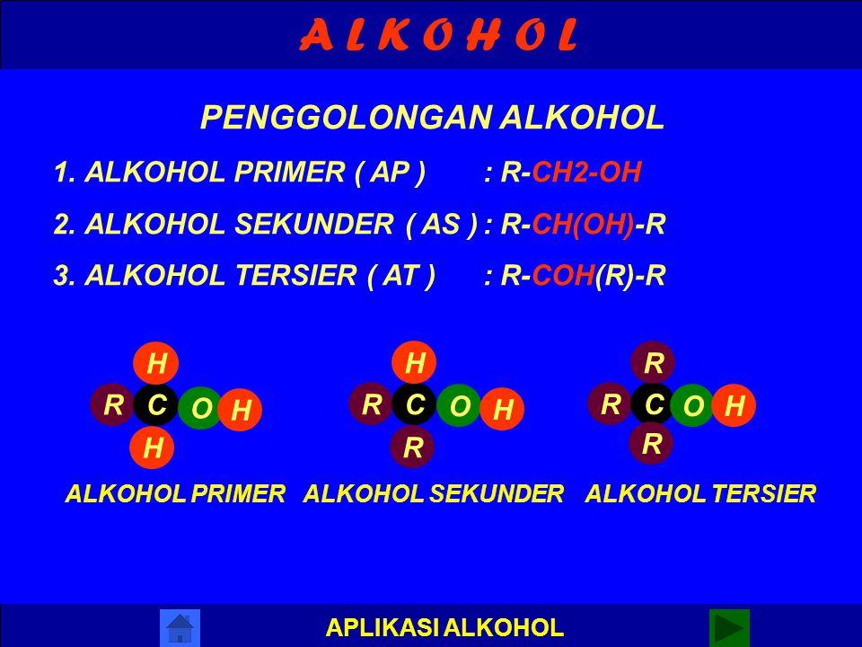 A L K O H O L CH3-CH2-CH2-CH2-OHn-butil alkohol CH3-CH-CH2-CH3sek-butil alkohol l OH CH3-CH-CH2-OHisobutil alkohol l CH3 CH3 l CH3-C-OHters-butil alkohol l CH3 TATA NAMA ( TRIVIAL )