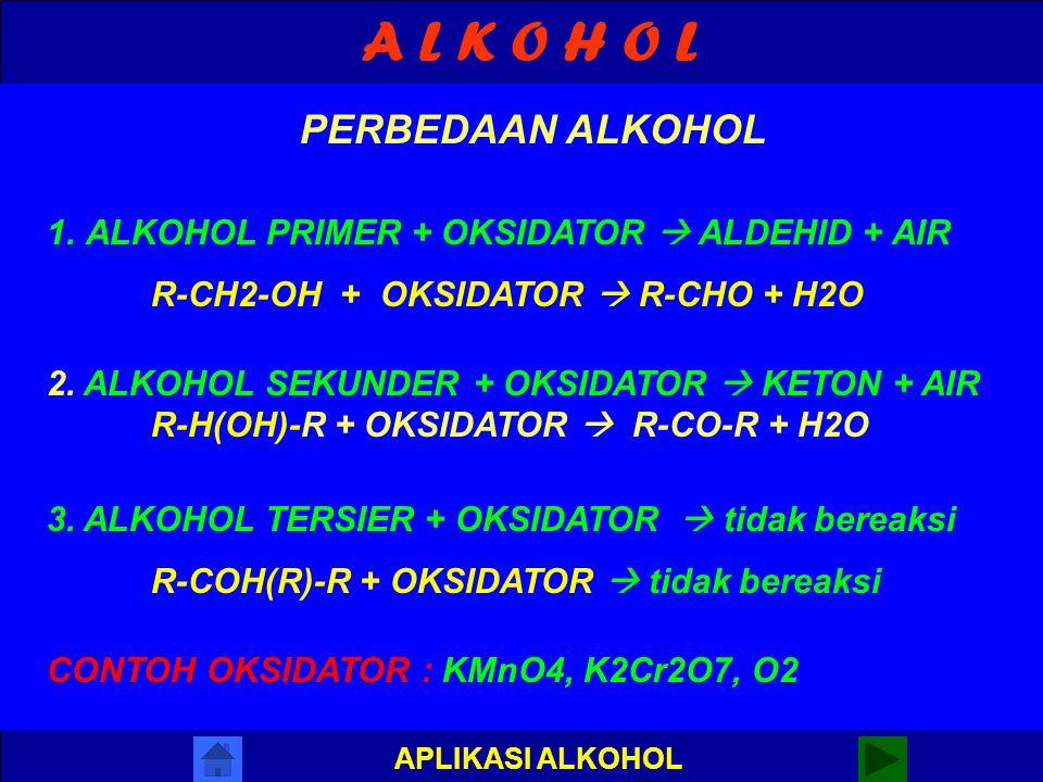 A L K O H O L APLIKASI ALKOHOL PENGGOLONGAN ALKOHOL 1.ALKOHOL PRIMER ( AP ): R-CH2-OH 2.ALKOHOL SEKUNDER ( AS ): R-CH(OH)-R 3.ALKOHOL TERSIER ( AT ):