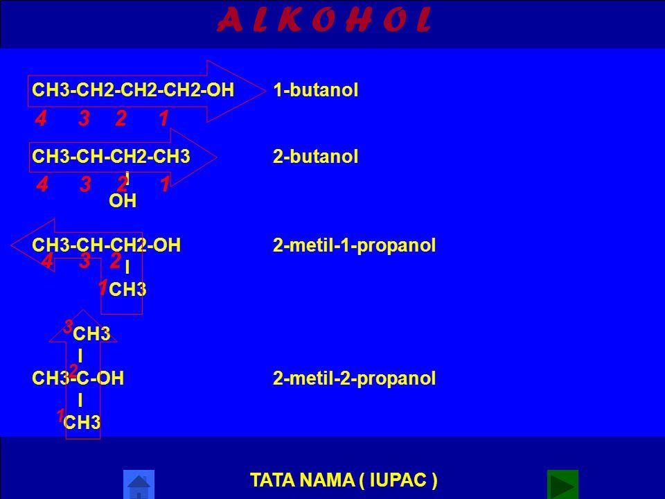 A L K O H O L CH3-CH2-CH2-CH2-OH1-butanol CH3-CH-CH2-CH32-butanol l OH CH3-CH-CH2-OH2-metil-1-propanol l CH3 l CH3-C-OH2-metil-2-propanol l CH3 TATA NAMA ( IUPAC ) 4 3 2 1 4 3 2 1 4 3 2 1 3 2 1