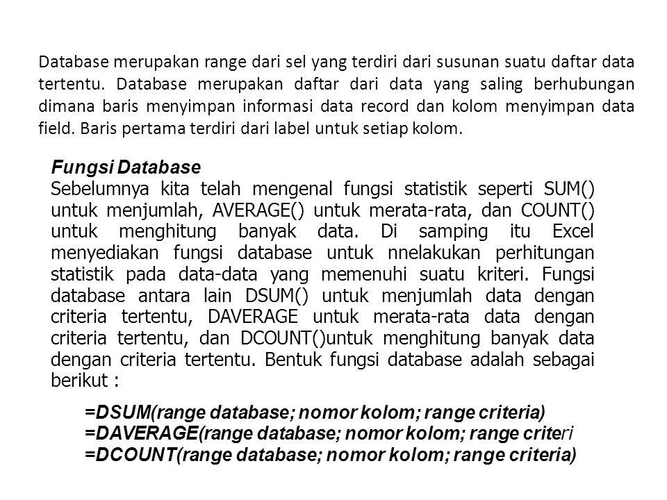 Database merupakan range dari sel yang terdiri dari susunan suatu daftar data tertentu. Database merupakan daftar dari data yang saling berhubungan di