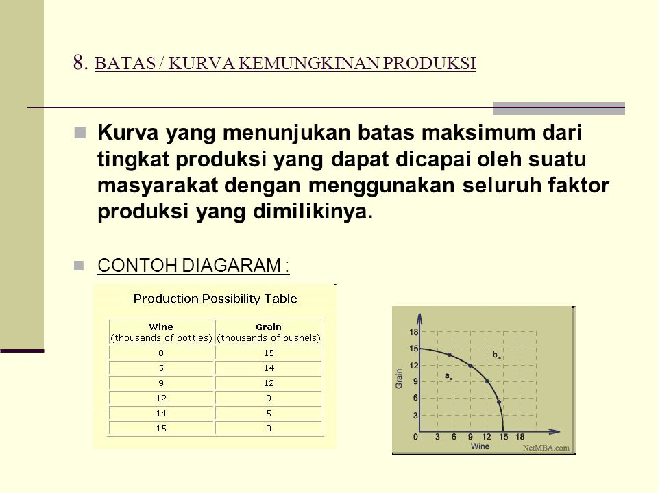 8. BATAS / KURVA KEMUNGKINAN PRODUKSI Kurva yang menunjukan batas maksimum dari tingkat produksi yang dapat dicapai oleh suatu masyarakat dengan mengg