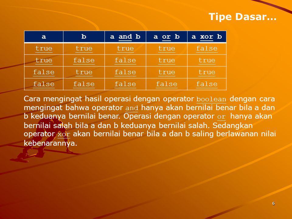 Tipe Dasar… 6 aba and ba or ba xor b true false truefalse true falsetruefalsetrue false Cara mengingat hasil operasi dengan operator boolean dengan ca