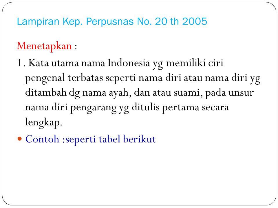 Lampiran Kep. Perpusnas No. 20 th 2005 Menetapkan : 1. Kata utama nama Indonesia yg memiliki ciri pengenal terbatas seperti nama diri atau nama diri y