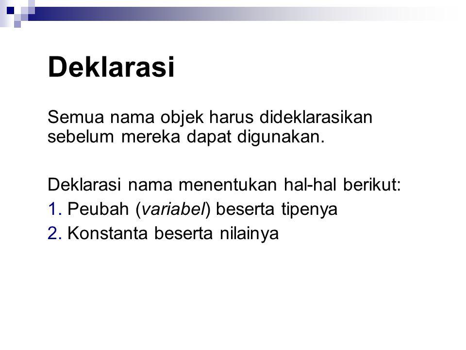 Deklarasi Peubah Peubah adalah tempat penyimpanan data di memori yang nilainya dapat diubah.