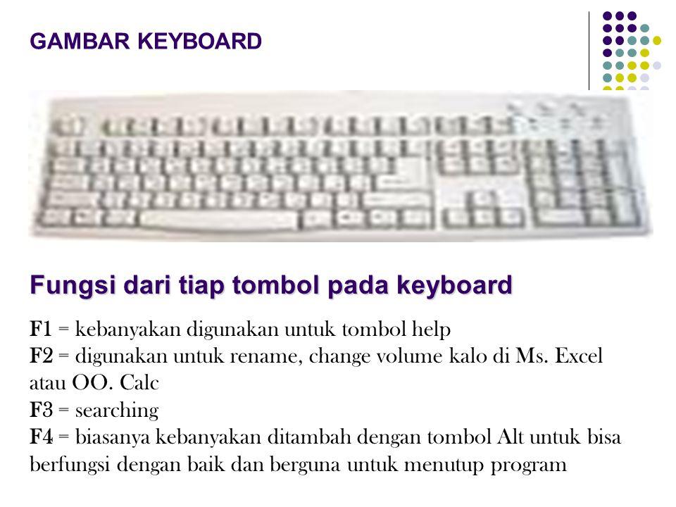 GAMBAR KEYBOARD Fungsi dari tiap tombol pada keyboard F1 = kebanyakan digunakan untuk tombol help F2 = digunakan untuk rename, change volume kalo di Ms.