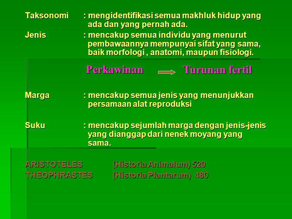 NAMA JENIS 1. Binomial (2 kata) Kata depan : nama marga Kata depan : nama marga Kata kedua : petunjuk jenis (epitheton specificum) Kata kedua : petunj